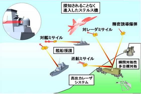 Los futuros buques de guerra japoneses podrían destruir en cuestión de segundos misiles enemigos.