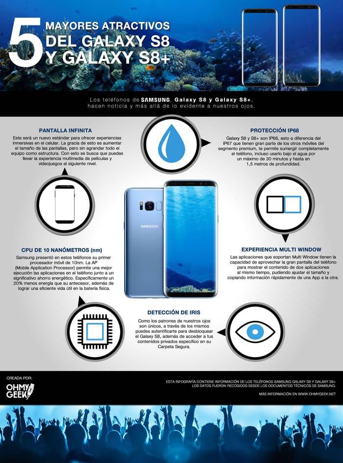 Los cinco mayores atractivos del Samsung Galaxy S8 y Galaxy S8+